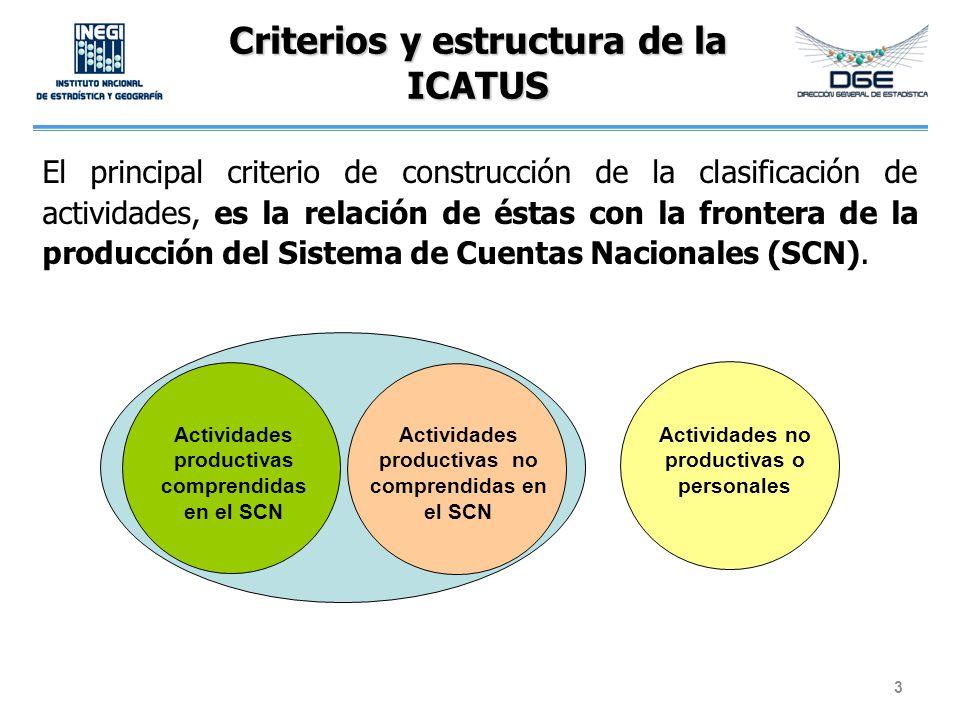 Criterios y estructura de la ICATUS 4 Unidad institucionalCaracterísticas de los bienes y servicios Sector estructurado Sector de los hogares Producción primaria Producción no primaria Construcción y reparaciones mayores Prestación de servicios Actividades productivas comprendidas en el SCN: