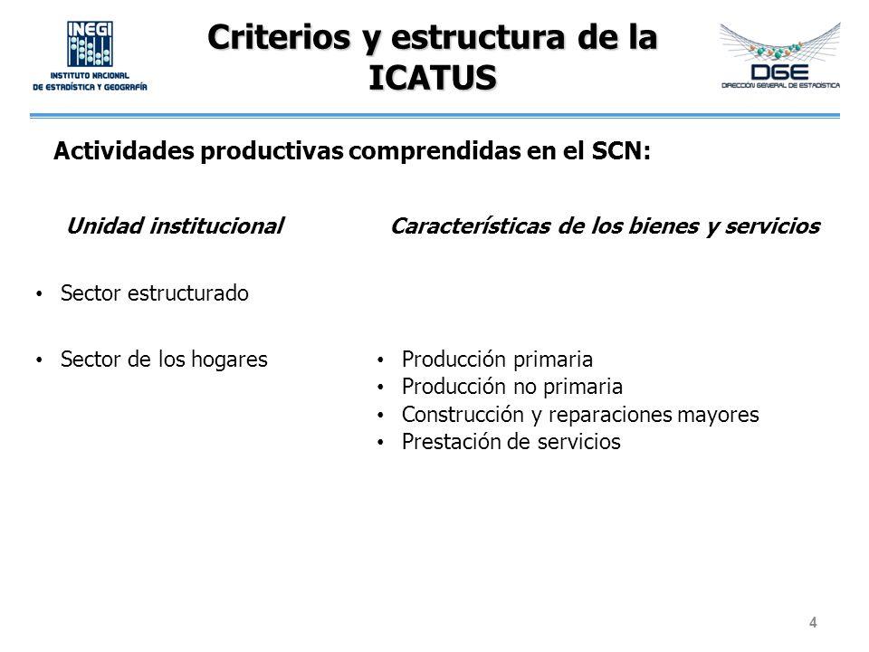 Criterios y estructura de la ICATUS 5 Actividades productivas no comprendidas en el SCN: Para quién se efectúa la actividad Servicios no remunerados domésticos, de cuidado y apoyo a personas Para el propio hogar La propia vivienda Miembros del propio hogar A otros hogares A la comunidad