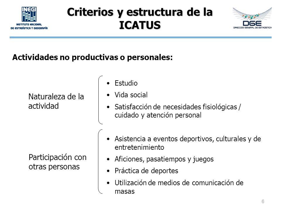 Actividades productivas de mercado ICATUS (NU) CMAUT (MÉXICO) CEUT (CHILE) CAUTC (CUBA) LAET (ESPAÑA) 01 Trabajo para socieda- des/cuasisociedades, instituciones sin fines de lucro y la adminis- tración pública (trabajo en el sector estructurado) 011 Actividades productivas de mercado en el sector estructurado A Trabajo en el sector formal 1 Trabajo¹1 Trabajo² 02 Trabajo para los hogares en actividades de producción primarias 012 Actividades productivas de mercado en el sector de los hogares B Trabajo remunerado en unidades domésticas (hogares) 03 Trabajo para los hogares en actividades de producción no primarias 04 Trabajo para los hogares en actividades de construcción 05 Trabajo para los hogares en la prestación de servicios remunerados 17 11 Trabajo principal 12 Trabajo secundario 13 Actividades relacionadas con el trabajo ¹ Comprende el trabajo en el sector formal, además los trabajos por cuenta propia y trabajos particulares en general en todas las actividades desarrolladas en relación con la producción primaria de bienes para la comercialización o para autoconsumo y en actividades de construcción, la comercialización de bienes, proveyendo servicios para obtener ingresos, trabajo doméstico pagado, cuidado de niños o personas pagado, servicios profesionales particulares, transportando paquetes o pasajeros, actividades realizadas para obtener suministros para hacer el trabajo en las actividades de servicios, etc.
