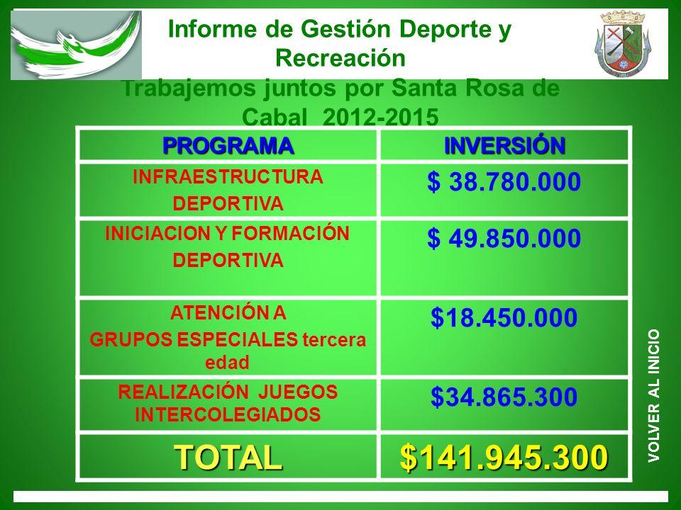 Informe de Gestión Deporte y Recreación Trabajemos juntos por Santa Rosa de Cabal 2012-2015 PROGRAMAINVERSIÓN INFRAESTRUCTURA DEPORTIVA $ 38.780.000 I