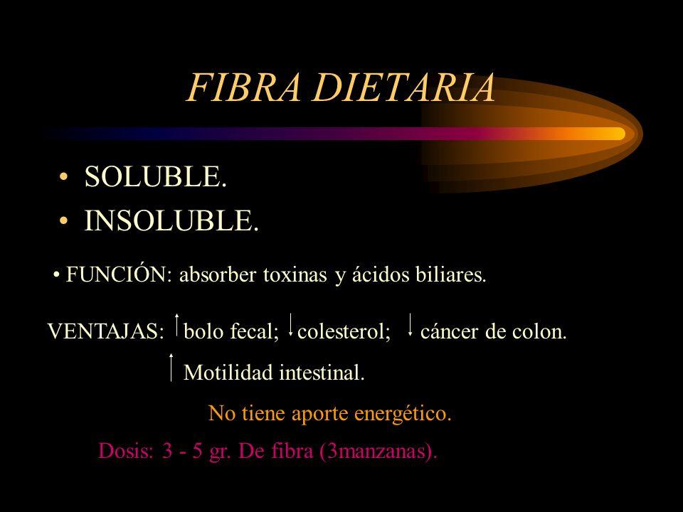 FIBRA DIETARIA SOLUBLE. INSOLUBLE. FUNCIÓN: absorber toxinas y ácidos biliares. VENTAJAS: bolo fecal; colesterol; cáncer de colon. Motilidad intestina
