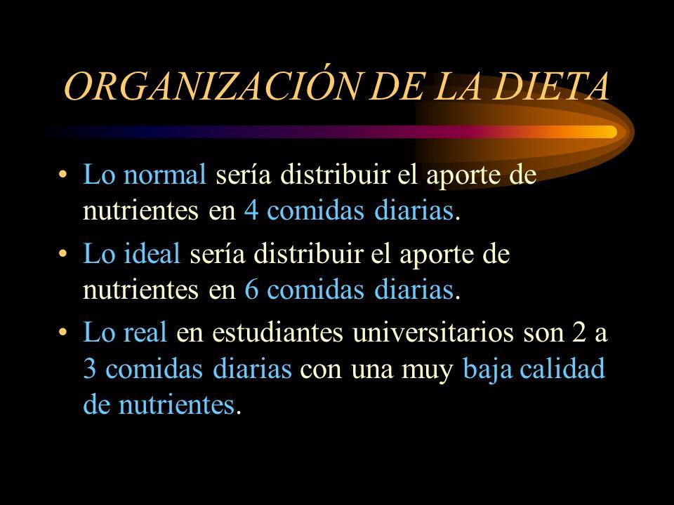 ORGANIZACIÓN DE LA DIETA Lo normal sería distribuir el aporte de nutrientes en 4 comidas diarias. Lo ideal sería distribuir el aporte de nutrientes en