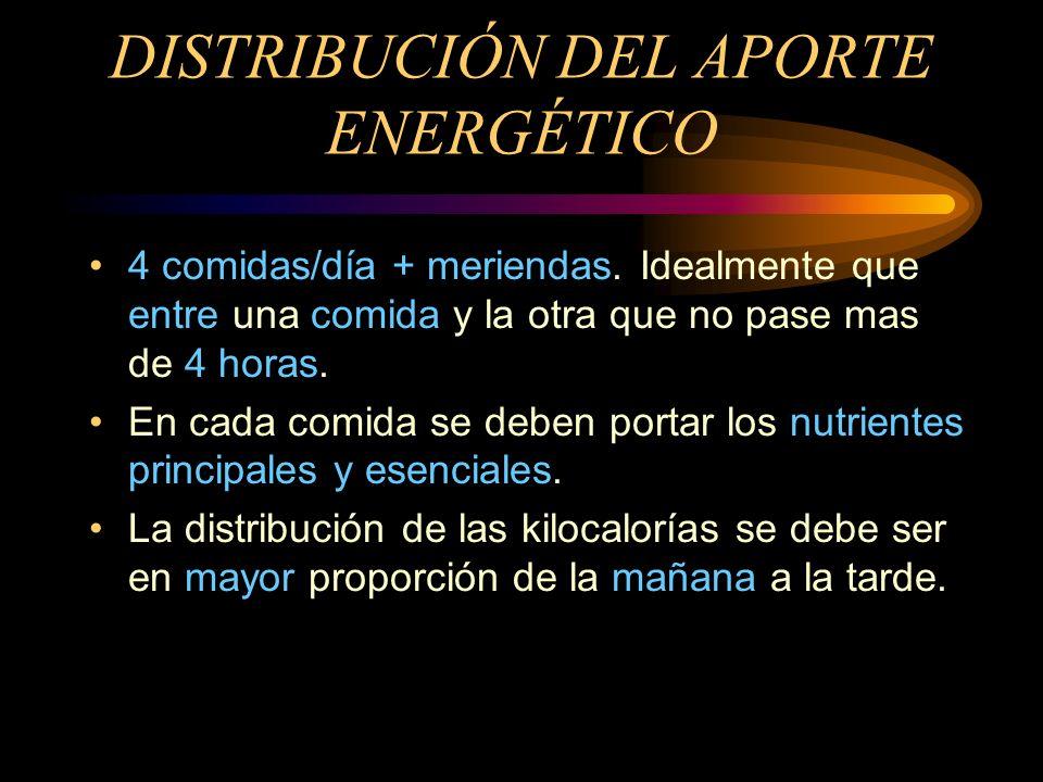 DISTRIBUCIÓN DEL APORTE ENERGÉTICO 4 comidas/día + meriendas. Idealmente que entre una comida y la otra que no pase mas de 4 horas. En cada comida se