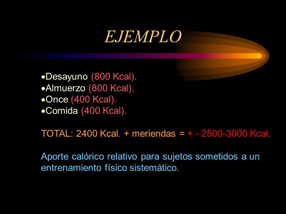 EJEMPLO Desayuno (800 Kcal). Almuerzo (800 Kcal). Once (400 Kcal). Comida (400 Kcal). TOTAL: 2400 Kcal. + meriendas = + - 2500-3000 Kcal. Aporte calór
