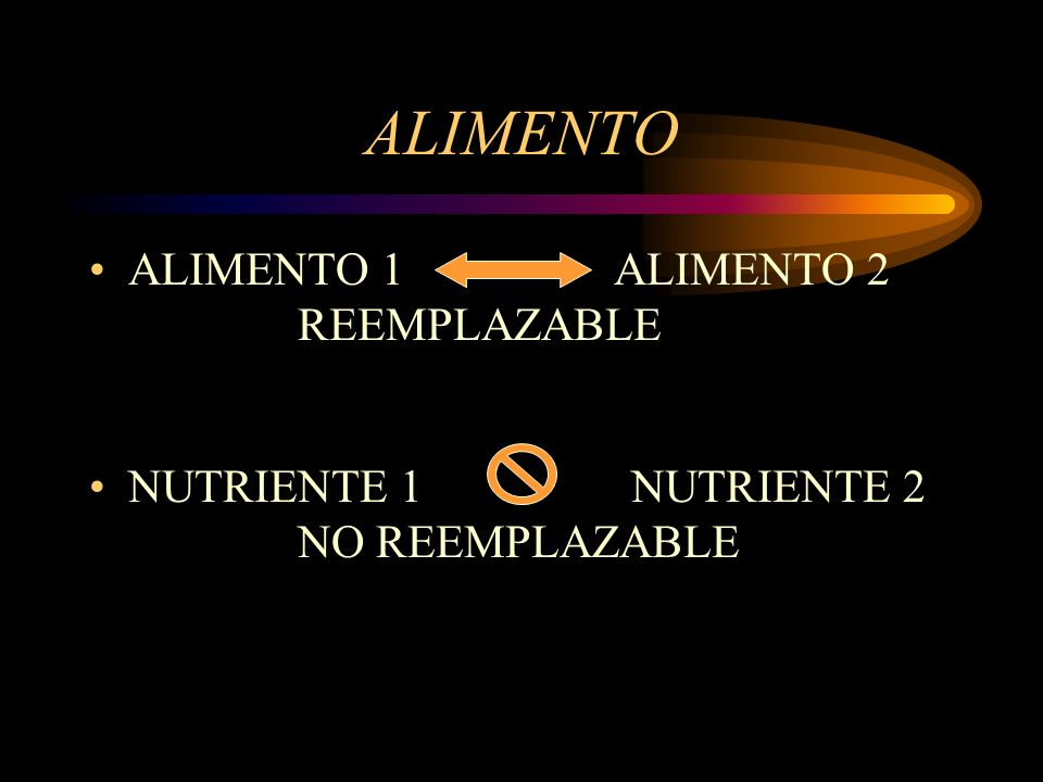 ALIMENTO ALIMENTO 1 ALIMENTO 2 REEMPLAZABLE NUTRIENTE 1 NUTRIENTE 2 NO REEMPLAZABLE
