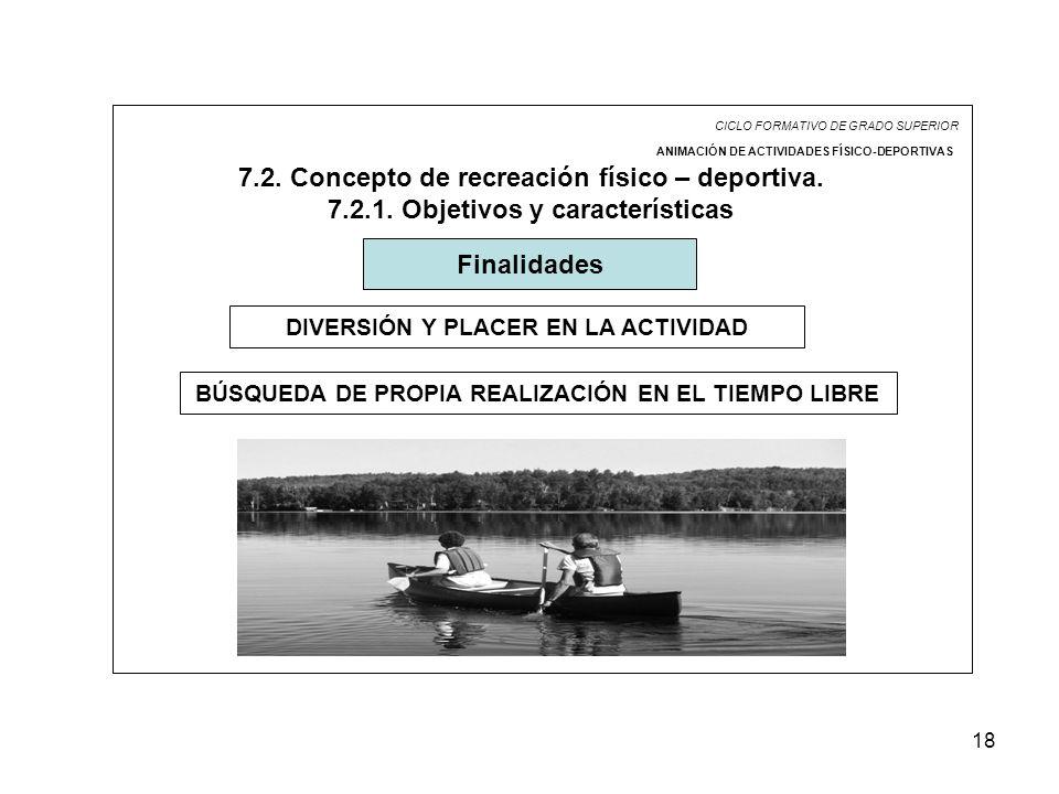 18 CICLO FORMATIVO DE GRADO SUPERIOR ANIMACIÓN DE ACTIVIDADES FÍSICO-DEPORTIVAS 7.2. Concepto de recreación físico – deportiva. 7.2.1. Objetivos y car