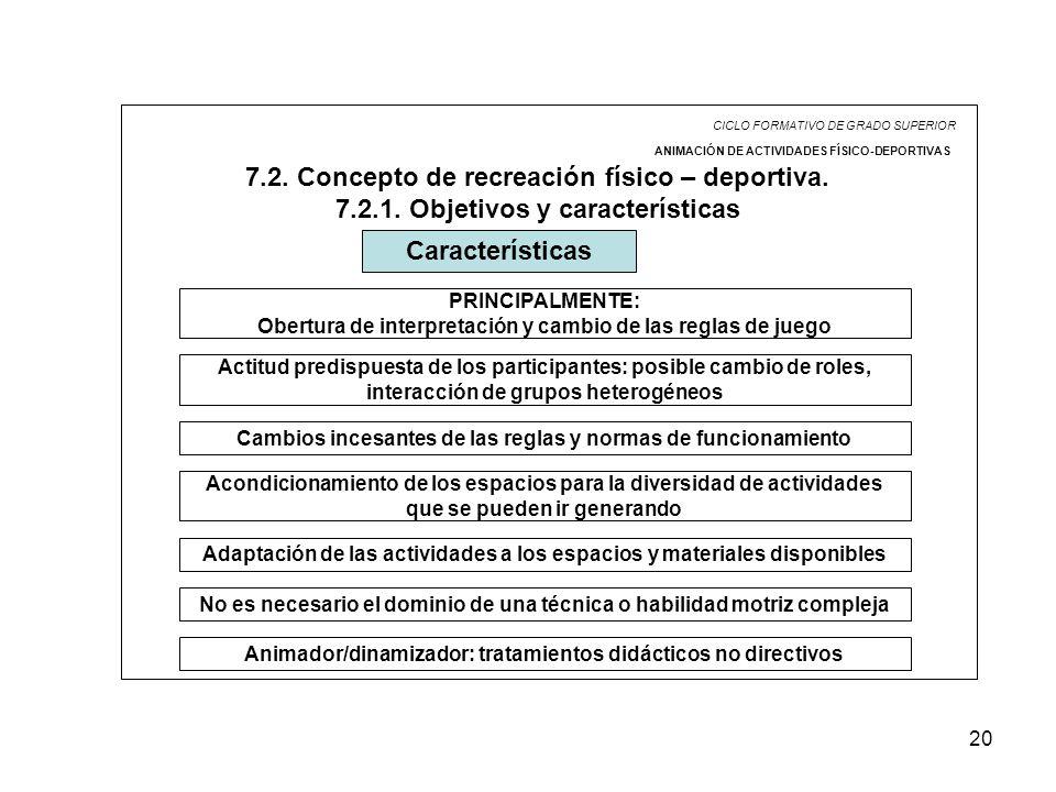 20 CICLO FORMATIVO DE GRADO SUPERIOR ANIMACIÓN DE ACTIVIDADES FÍSICO-DEPORTIVAS PRINCIPALMENTE: Obertura de interpretación y cambio de las reglas de j