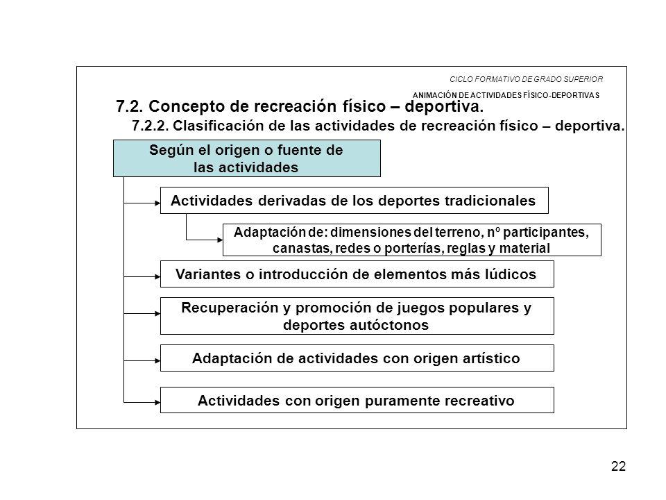 22 CICLO FORMATIVO DE GRADO SUPERIOR ANIMACIÓN DE ACTIVIDADES FÍSICO-DEPORTIVAS Actividades derivadas de los deportes tradicionales Adaptación de: dim