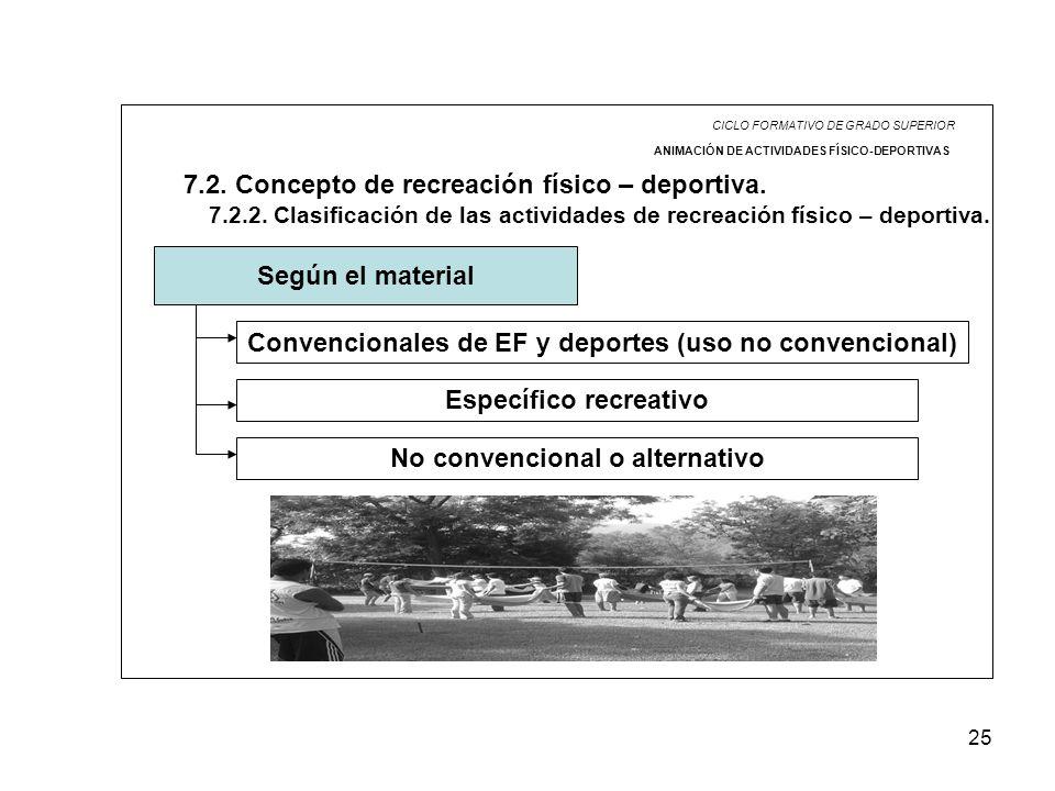 25 CICLO FORMATIVO DE GRADO SUPERIOR ANIMACIÓN DE ACTIVIDADES FÍSICO-DEPORTIVAS Convencionales de EF y deportes (uso no convencional) Específico recre