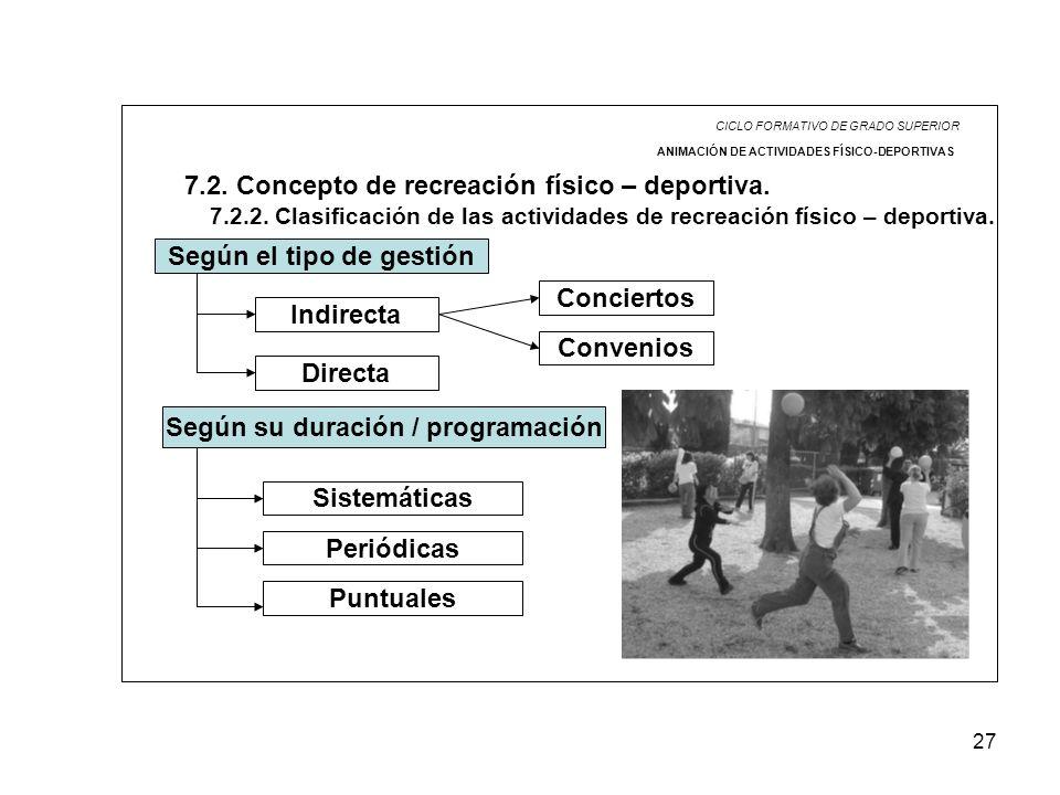 27 CICLO FORMATIVO DE GRADO SUPERIOR ANIMACIÓN DE ACTIVIDADES FÍSICO-DEPORTIVAS Indirecta Directa 7.2. Concepto de recreación físico – deportiva. 7.2.