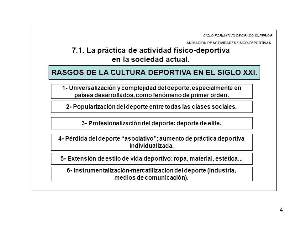 4 CICLO FORMATIVO DE GRADO SUPERIOR ANIMACIÓN DE ACTIVIDADES FÍSICO-DEPORTIVAS 7.1. La práctica de actividad físico-deportiva en la sociedad actual. R