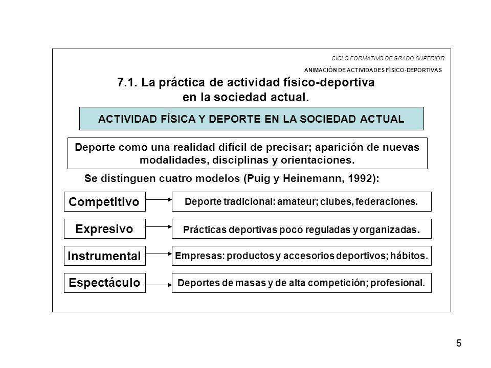 5 CICLO FORMATIVO DE GRADO SUPERIOR ANIMACIÓN DE ACTIVIDADES FÍSICO-DEPORTIVAS 7.1. La práctica de actividad físico-deportiva en la sociedad actual. A