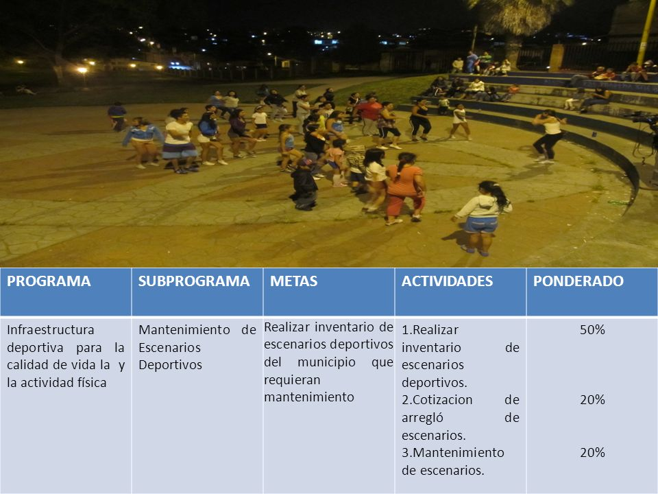 PROGRAMASUBPROGRAMAMETASACTIVIDADESPONDERADO Infraestructura deportiva para la calidad de vida la y la actividad física Mantenimiento de Escenarios Deportivos Realizar inventario de escenarios deportivos del municipio que requieran mantenimiento 1.Realizar inventario de escenarios deportivos.