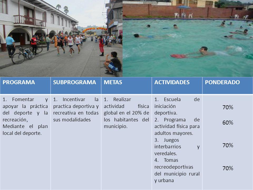 PROGRAMASUBPROGRAMAMETASACTIVIDADESPONDERADO 1.Fomentar y apoyar la práctica del deporte y la recreación, Mediante el plan local del deporte.