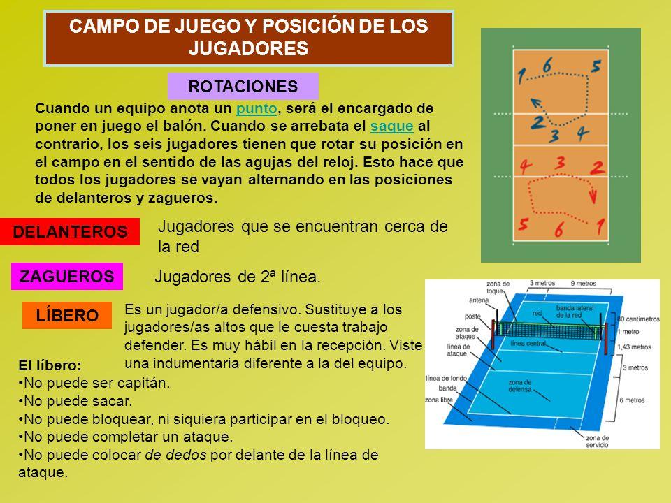 CAMPO DE JUEGO Y POSICIÓN DE LOS JUGADORES Cuando un equipo anota un punto, será el encargado de poner en juego el balón.