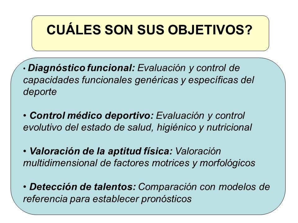 CUÁLES SON SUS OBJETIVOS? Diagnóstico funcional: Evaluación y control de capacidades funcionales genéricas y específicas del deporte Control médico de