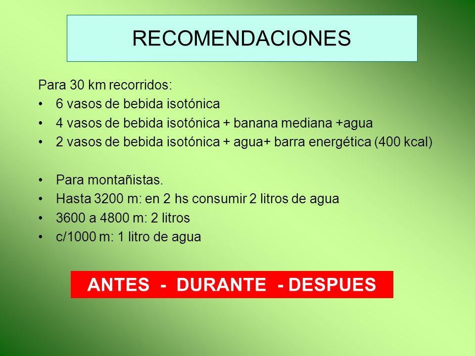 RECOMENDACIONES Para 30 km recorridos: 6 vasos de bebida isotónica 4 vasos de bebida isotónica + banana mediana +agua 2 vasos de bebida isotónica + ag