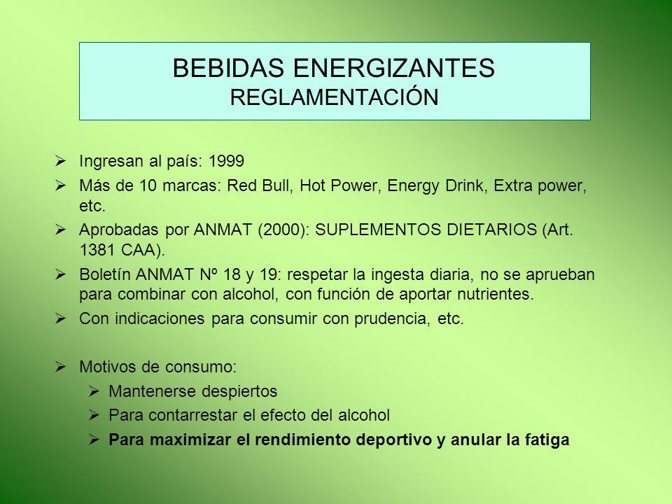 BEBIDAS ENERGIZANTES REGLAMENTACIÓN Ingresan al país: 1999 Más de 10 marcas: Red Bull, Hot Power, Energy Drink, Extra power, etc. Aprobadas por ANMAT