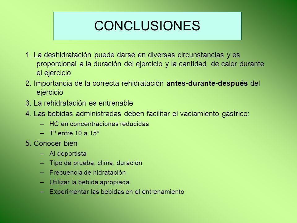 CONCLUSIONES 1. La deshidratación puede darse en diversas circunstancias y es proporcional a la duración del ejercicio y la cantidad de calor durante