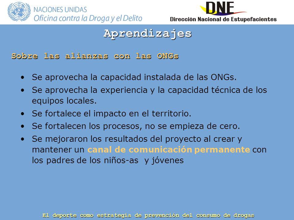 El deporte como estrategia de prevención del consumo de drogas Se aprovecha la capacidad instalada de las ONGs.