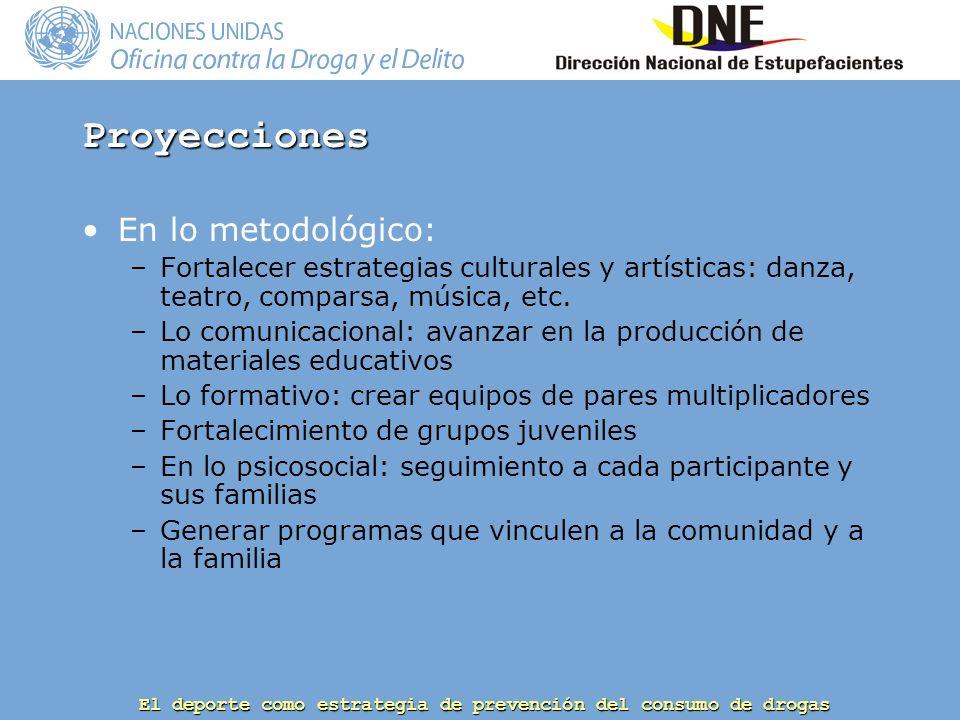 El deporte como estrategia de prevención del consumo de drogas Proyecciones En lo metodológico: –Fortalecer estrategias culturales y artísticas: danza, teatro, comparsa, música, etc.