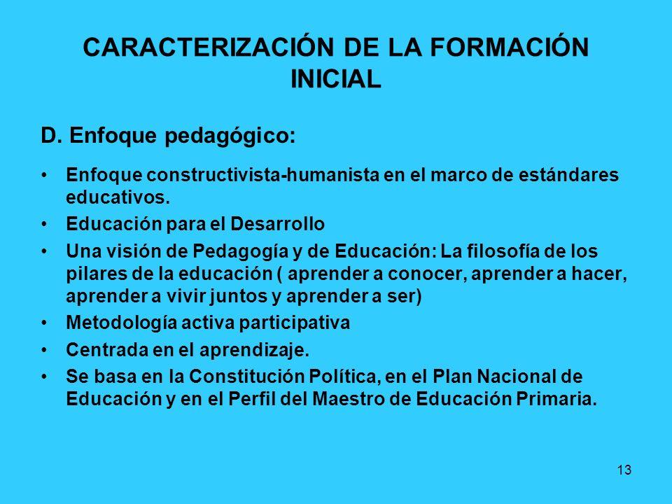 13 CARACTERIZACIÓN DE LA FORMACIÓN INICIAL D. Enfoque pedagógico: Enfoque constructivista-humanista en el marco de estándares educativos. Educación pa