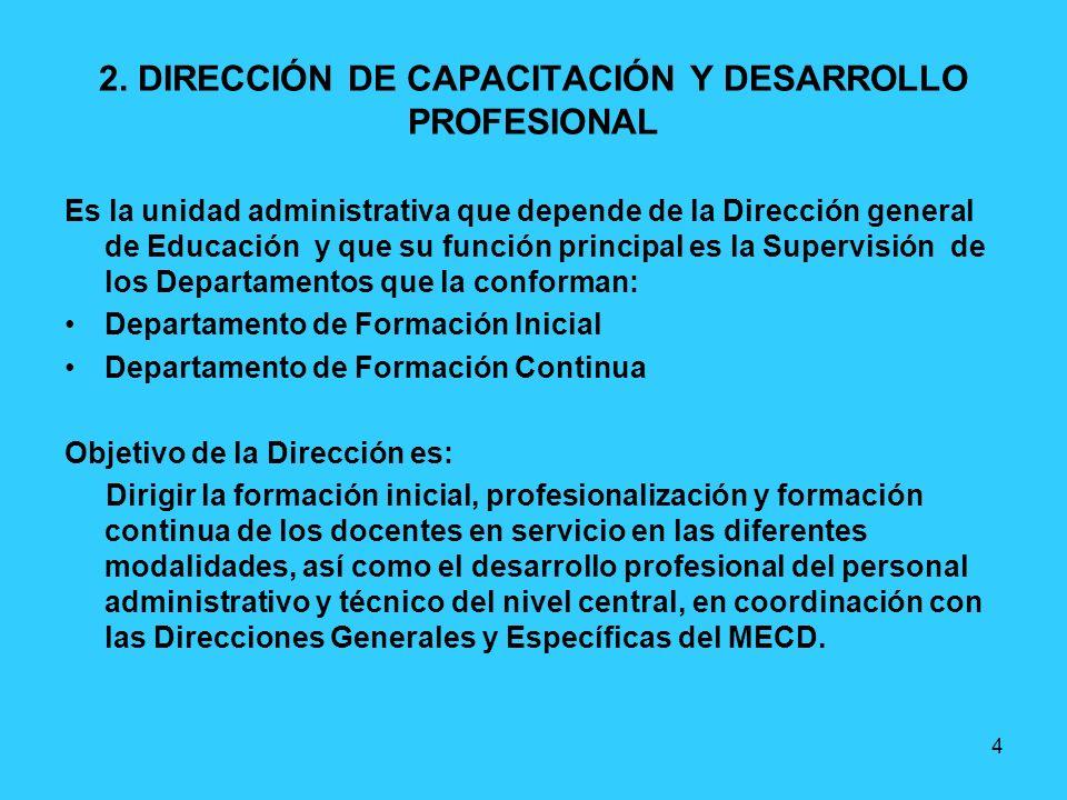 4 2. DIRECCIÓN DE CAPACITACIÓN Y DESARROLLO PROFESIONAL Es la unidad administrativa que depende de la Dirección general de Educación y que su función