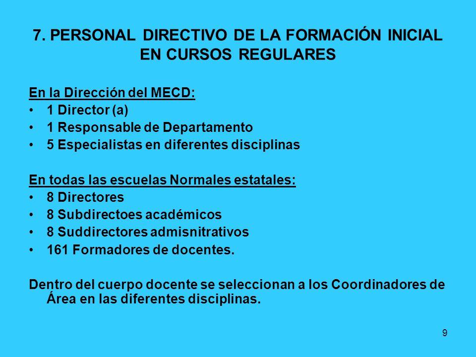 9 7. PERSONAL DIRECTIVO DE LA FORMACIÓN INICIAL EN CURSOS REGULARES En la Dirección del MECD: 1 Director (a) 1 Responsable de Departamento 5 Especiali