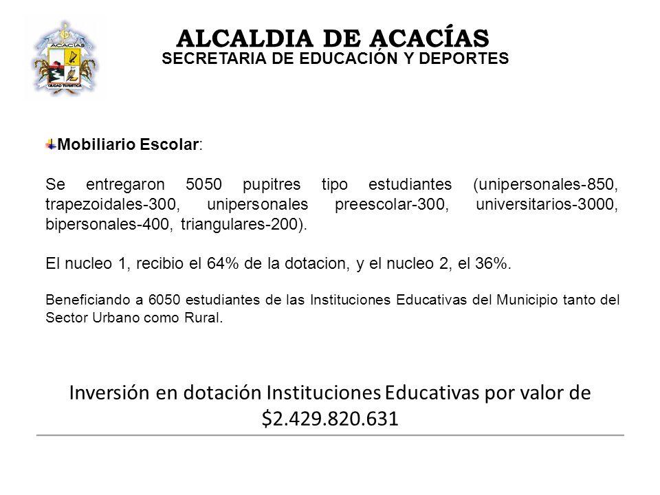 ALCALDIA DE ACACÍAS SECRETARIA DE EDUCACIÓN Y DEPORTES Mobiliario Escolar: Se entregaron 5050 pupitres tipo estudiantes (unipersonales-850, trapezoidales-300, unipersonales preescolar-300, universitarios-3000, bipersonales-400, triangulares-200).