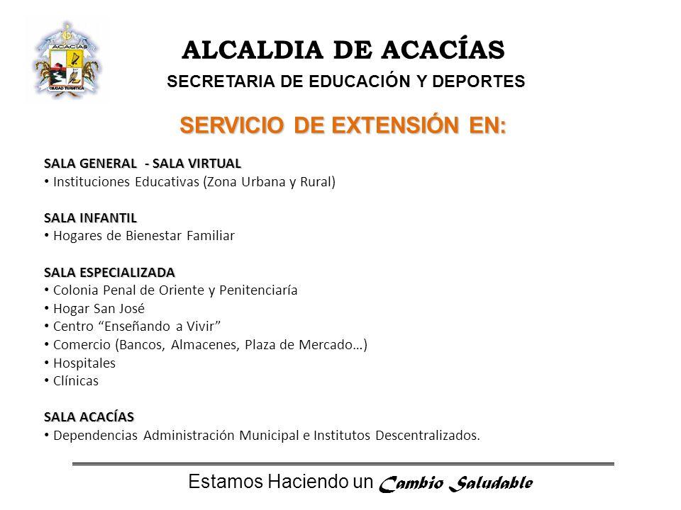 Estamos Haciendo un Cambio Saludable ALCALDIA DE ACACÍAS SECRETARIA DE EDUCACIÓN Y DEPORTES SERVICIO DE EXTENSIÓN EN: SALA GENERAL - SALA VIRTUAL Instituciones Educativas (Zona Urbana y Rural) SALA INFANTIL Hogares de Bienestar Familiar SALA ESPECIALIZADA Colonia Penal de Oriente y Penitenciaría Hogar San José Centro Enseñando a Vivir Comercio (Bancos, Almacenes, Plaza de Mercado…) Hospitales Clínicas SALA ACACÍAS Dependencias Administración Municipal e Institutos Descentralizados.