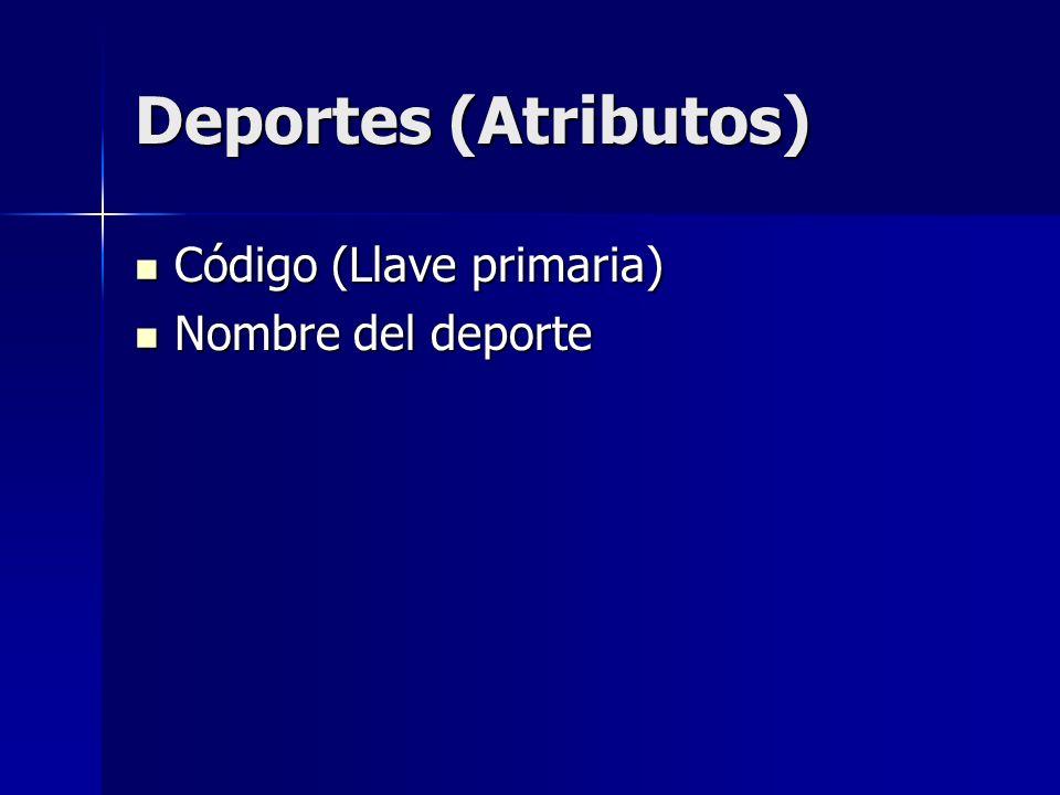 Deportes (Atributos) Código (Llave primaria) Código (Llave primaria) Nombre del deporte Nombre del deporte