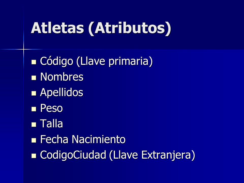 Atletas (Atributos) Código (Llave primaria) Código (Llave primaria) Nombres Nombres Apellidos Apellidos Peso Peso Talla Talla Fecha Nacimiento Fecha N