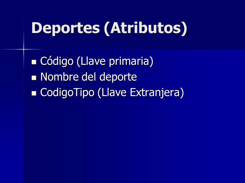 Deportes (Atributos) Código (Llave primaria) Código (Llave primaria) Nombre del deporte Nombre del deporte CodigoTipo (Llave Extranjera) CodigoTipo (L