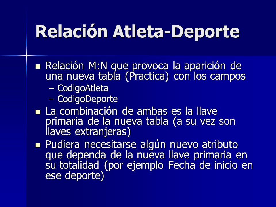 Relación Atleta-Deporte Relación M:N que provoca la aparición de una nueva tabla (Practica) con los campos Relación M:N que provoca la aparición de un