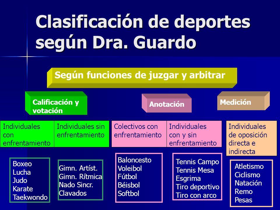 Clasificación de deportes según Dra. Guardo Calificación y votación Anotación Individuales con enfrentamiento Individuales sin enfrentamiento Colectiv
