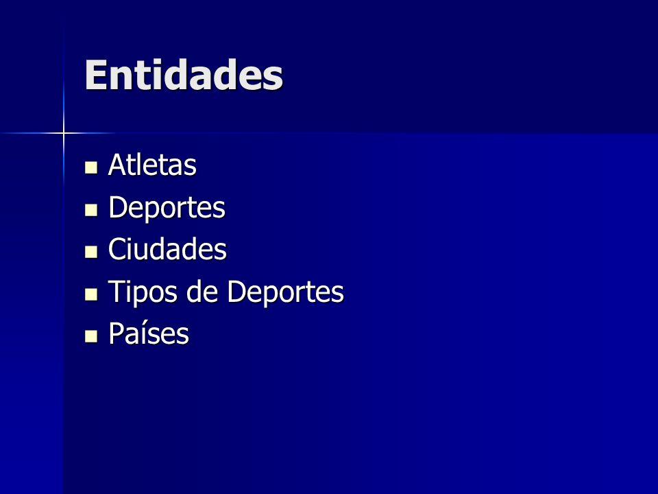 Entidades Atletas Atletas Deportes Deportes Ciudades Ciudades Tipos de Deportes Tipos de Deportes Países Países
