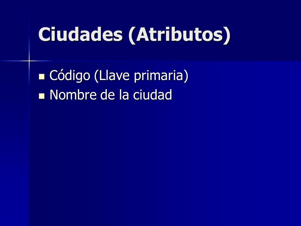 Ciudades (Atributos) Código (Llave primaria) Código (Llave primaria) Nombre de la ciudad Nombre de la ciudad