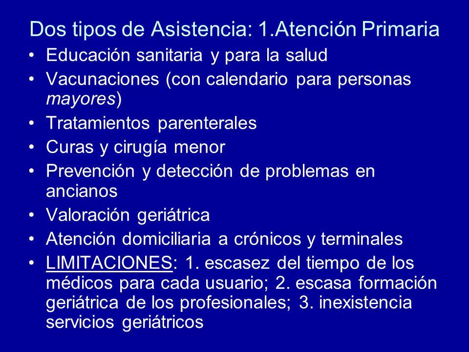 Dos tipos de Asistencia: 1.Atención Primaria Educación sanitaria y para la salud Vacunaciones (con calendario para personas mayores) Tratamientos pare