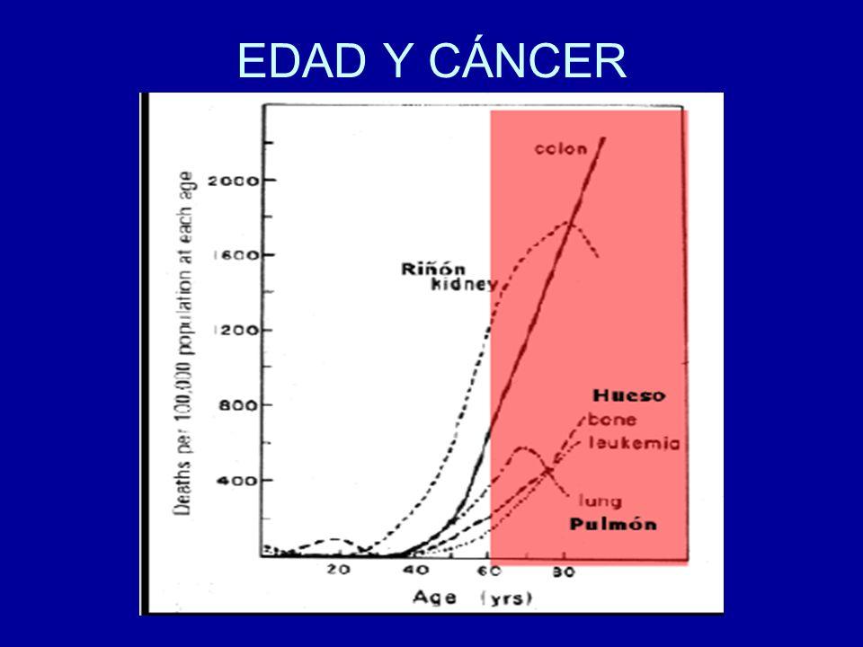 1. Esperanza de vida y longevidad