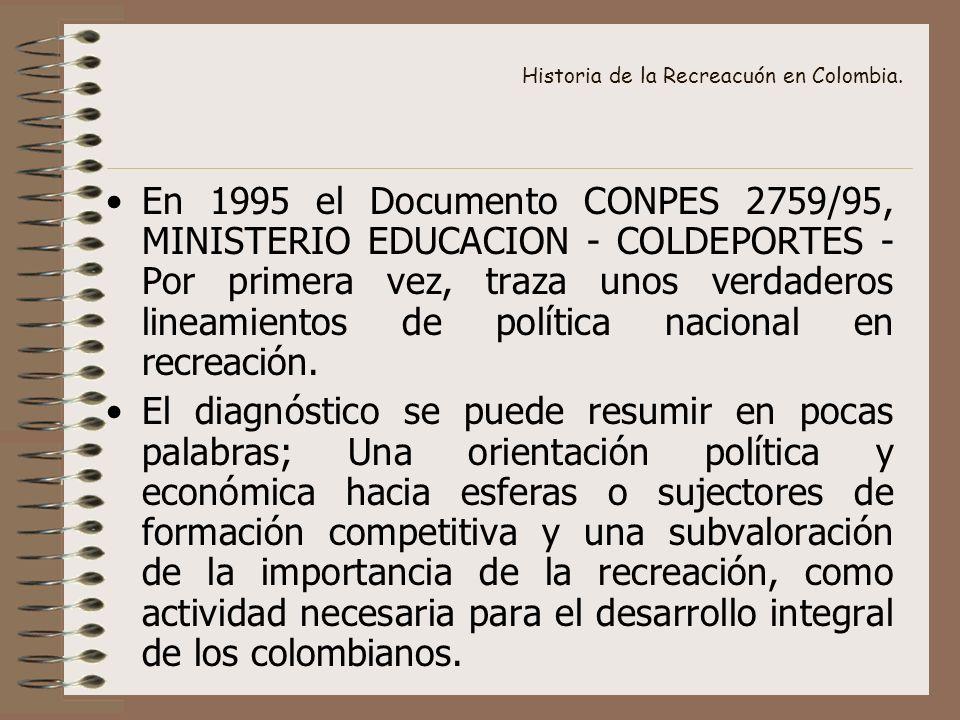 Historia de la Recreacuón en Colombia. En 1995 el Documento CONPES 2759/95, MINISTERIO EDUCACION - COLDEPORTES - Por primera vez, traza unos verdadero