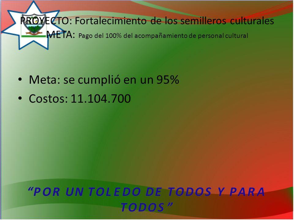PROYECTO: Fortalecimiento de los semilleros culturales META: Pago del 100% del acompañamiento de personal cultural Meta: se cumplió en un 95% Costos: 11.104.700