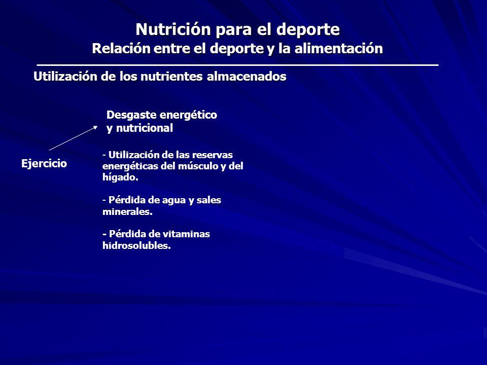 Ejercicio Desgaste energético y nutricional - Utilización de las reservas energéticas del músculo y del hígado. - Pérdida de agua y sales minerales. -