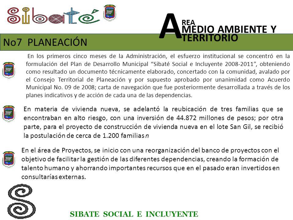 SIBATE SOCIAL E INCLUYENTE No7 PLANEACIÓN TERRITORIO MEDIO AMBIENTE Y A En materia de vivienda nueva, se adelantó la reubicación de tres familias que se encontraban en alto riesgo, con una inversión de 44.872 millones de pesos; por otra parte, para el proyecto de construcción de vivienda nueva en el lote San Gil, se recibió la postulación de cerca de 1.200 familias n En los primeros cinco meses de la Administración, el esfuerzo institucional se concentró en la formulación del Plan de Desarrollo Municipal Sibaté Social e Incluyente 2008-2011, obteniendo como resultado un documento técnicamente elaborado, concertado con la comunidad, avalado por el Consejo Territorial de Planeación y por supuesto aprobado por unanimidad como Acuerdo Municipal No.