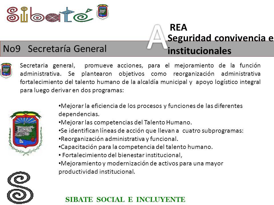 SIBATE SOCIAL E INCLUYENTE No9 Secretaría General Seguridad convivencia e institucionales REA Secretaria general, promueve acciones, para el mejoramiento de la función administrativa.