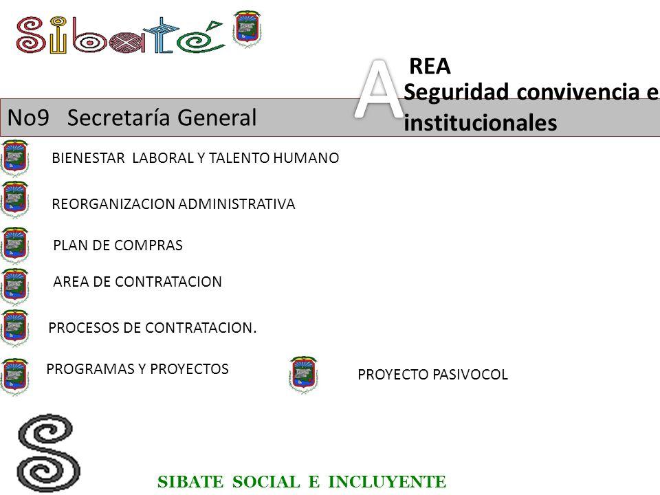 SIBATE SOCIAL E INCLUYENTE No9 Secretaría General Seguridad convivencia e institucionales REA BIENESTAR LABORAL Y TALENTO HUMANO REORGANIZACION ADMINISTRATIVA PLAN DE COMPRAS AREA DE CONTRATACION PROCESOS DE CONTRATACION.
