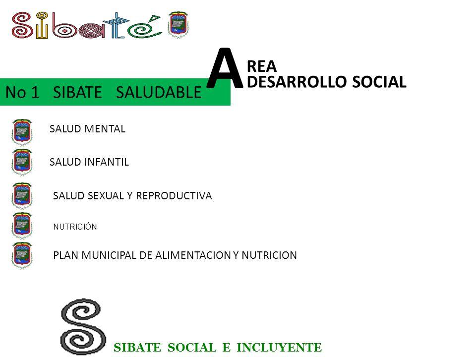 SALUD MENTAL SIBATE SOCIAL E INCLUYENTE No 1 SIBATE SALUDABLE SALUD INFANTIL SALUD SEXUAL Y REPRODUCTIVA NUTRICIÓN PLAN MUNICIPAL DE ALIMENTACION Y NUTRICION DESARROLLO SOCIAL REA A