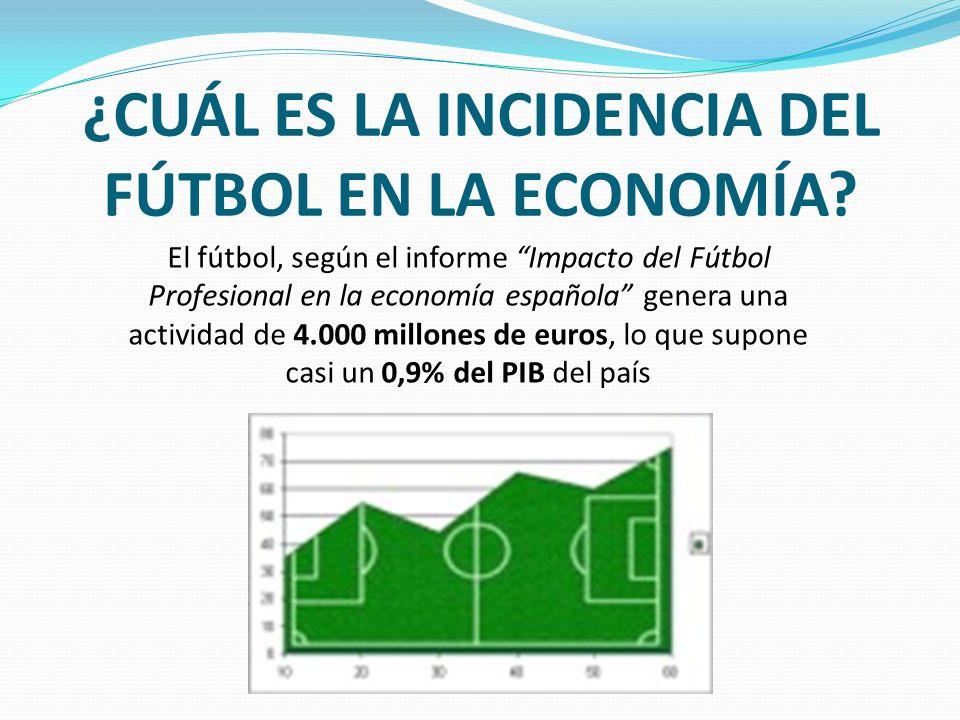 ACERCAMIENTO FUTBOLÍSTICO A LOS MERCADOS FINANCIEROS Pagarés Koeman: emitidos por el FCB para costear su fichaje.