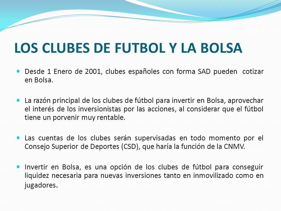 LA CONVERSIÓN DE CLUBES EN S.A.D Casos en contra: En España han sido varios los casos en los que se ha producido la desaparición, la entrada en un proceso concursal o serios apuros económicos por parte de las sociedades anónimas deportivas.