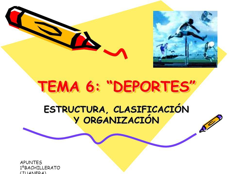 ÍNDICE 1.ESTRUCTURA DE LOS DEPORTES –Reglamento –Técnica –Táctica 2.CLASIFICACIÓN DE LOS DEPORTES 2.1.