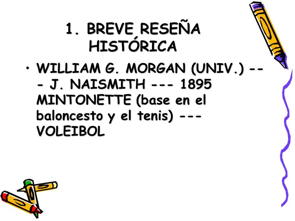 1. BREVE RESEÑA HISTÓRICA WILLIAM G. MORGAN (UNIV.) -- - J. NAISMITH --- 1895 MINTONETTE (base en el baloncesto y el tenis) --- VOLEIBOLWILLIAM G. MOR